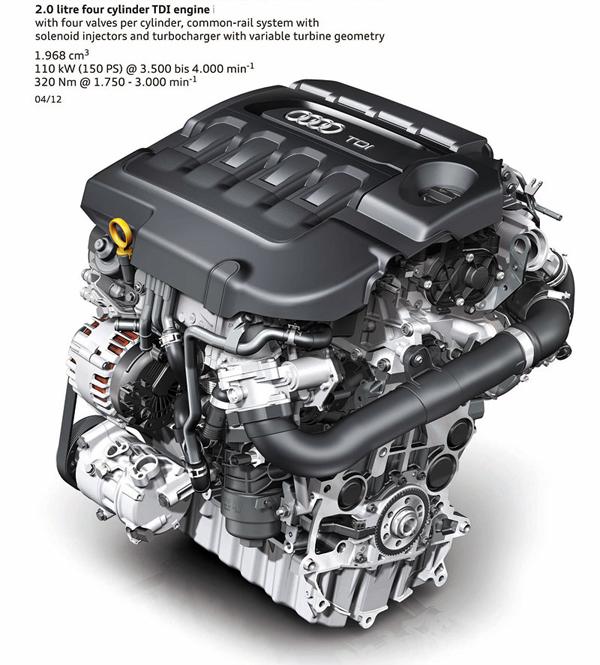 Двигатель тойота 4а фе