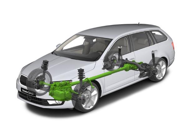 Легковой автомобиль с полным приводом